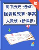 【圖表說歷史】人教版(新課程標準)(選修1 )歷史上重大改革精講精練 學案