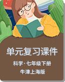 牛津上海版 科学 七年级下册 单元复习课件