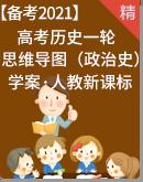 【备考2021】高考历史一轮复习(政治史)思维导图 学案(人教新课标)