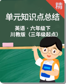 【课堂无忧】川教版(三年级起点)六年级下册英语单元总结(课文翻译+语法讲解)