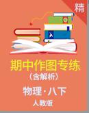 人教版物理八年级下册期中专题复习 作图专练(含解析)