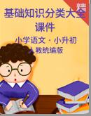 【基础核心培养】小学语文基础知识分类大全课件