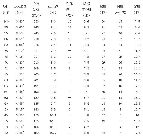 【2016陕西省中考试题】
