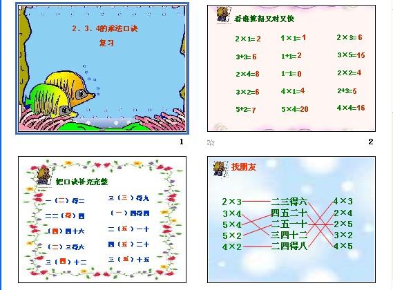 2 6的乘法口诀 一 21数学教育网 数学备课 学习资源下载