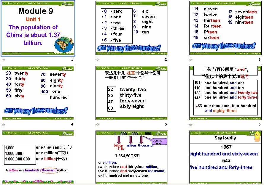 研 新标准 版八年级上课件英语试卷 学案 素材 21数学教育网
