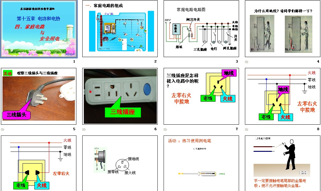 家庭电路与安全用电PPT课件下载图片