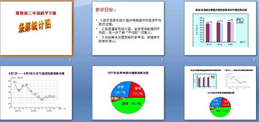 1.经历读条形统计图并根据图中的数求平均数的过程.   ??? 2.能读懂