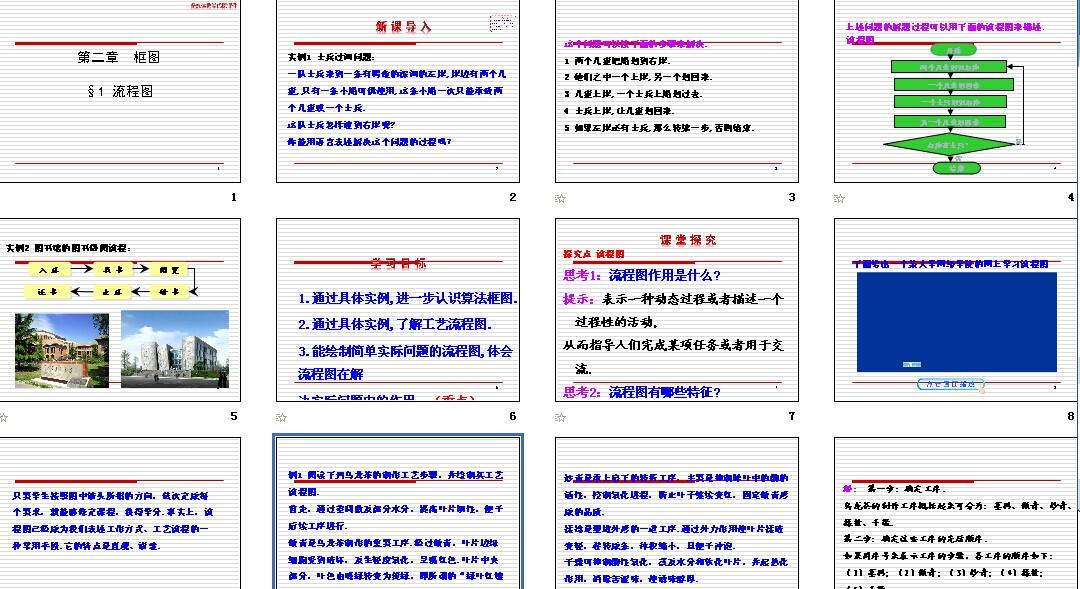 流程图ppt §2 结构图ppt 图1swf【全程复习方略】2013-2014学年北师