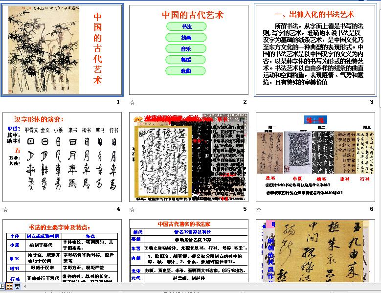 课件二古代中国的科学技术与高中教案 文化历pep小学英语v课件专题上五图片