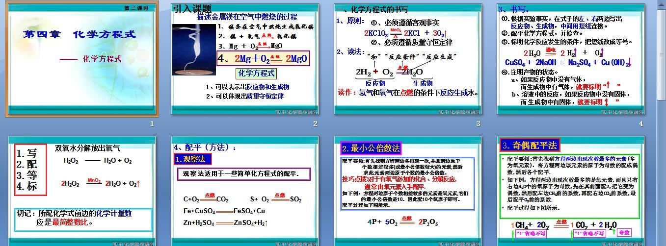 第六初中化学方程式课件|化学单元,初中版(五四人教化学科学探究盘微图片
