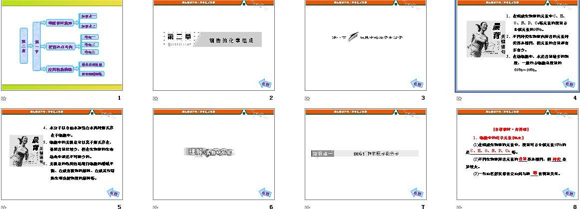 2013【三维设计】高一生物必修1教师用书:第
